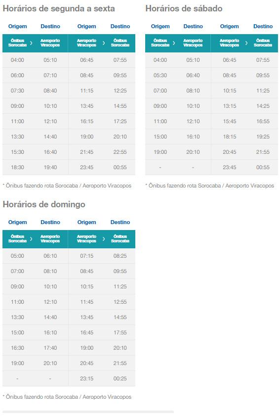 Confira os horários dos ônibus: Sorocaba
